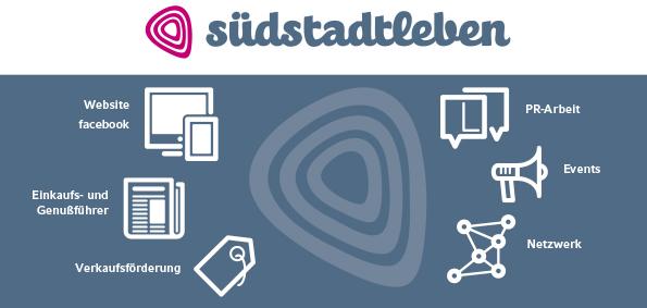 Cross Media Marketing südstadtleben